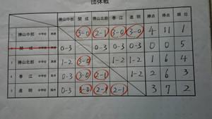 8cd55bcc103c4f279cc88e1f38e150d1